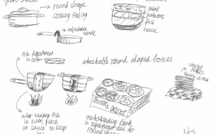 Sketch of various ideas for food products - Plus Pack