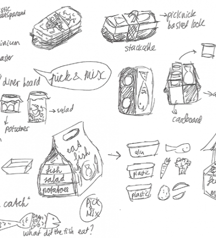 Sketch of food packaging ideas - Plus Pack