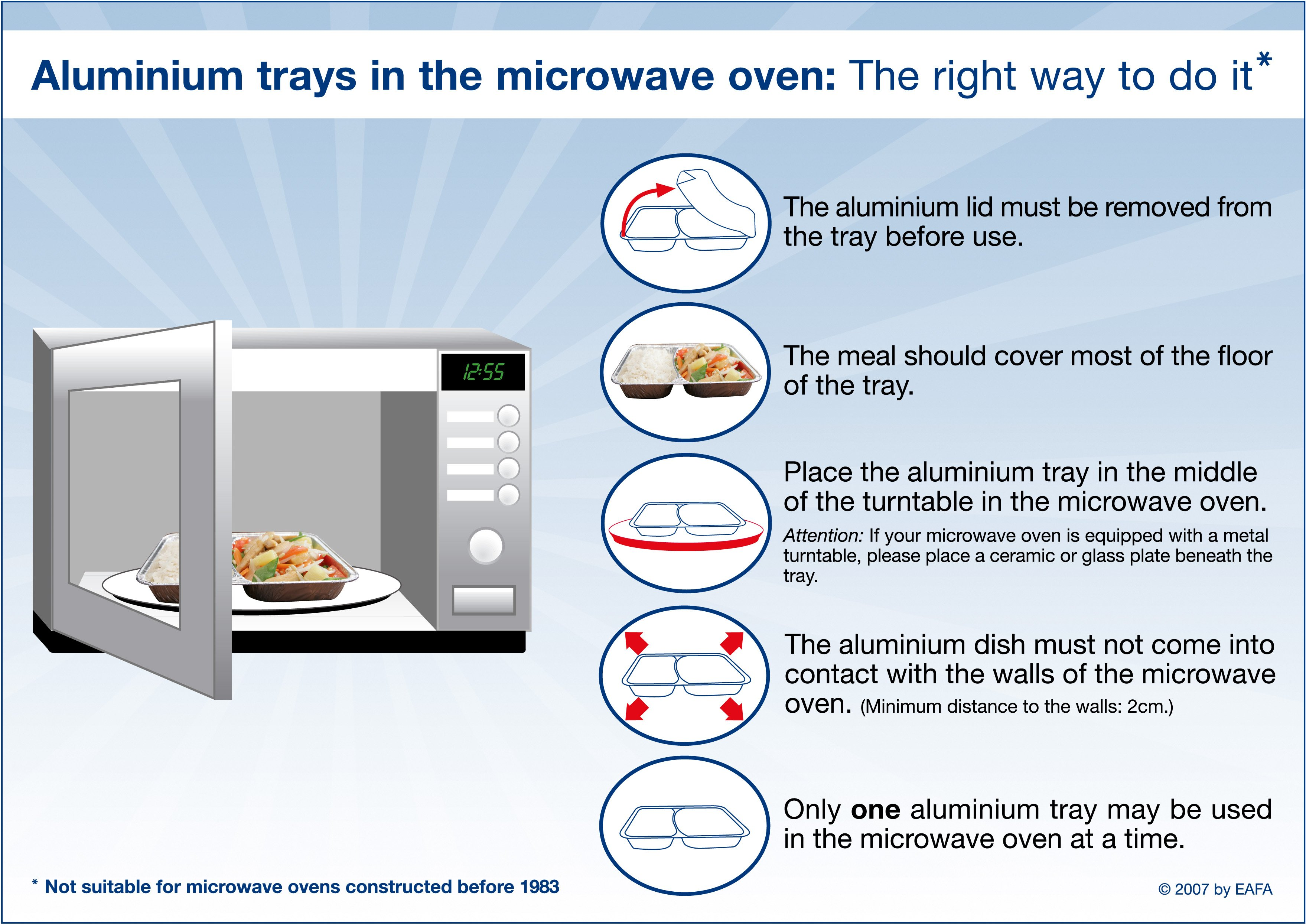Aluminium A Microwaveable Food Packaging Solution
