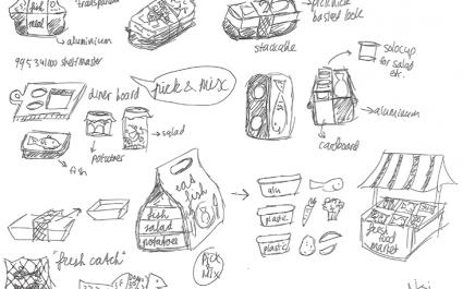 Sketch of food packaging ideas - Plus Pack